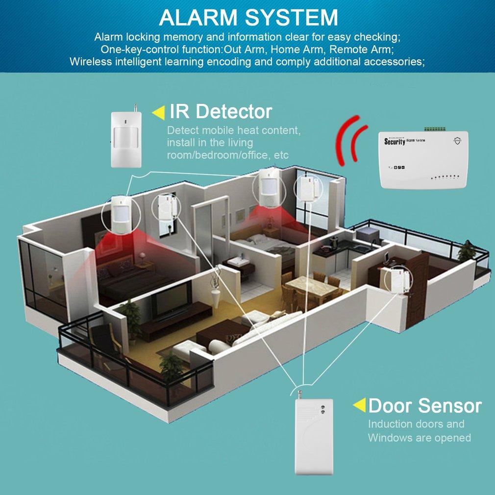 Smart Voice Wireless PSTN/GSM Home Security Alarm System Door Open Detector