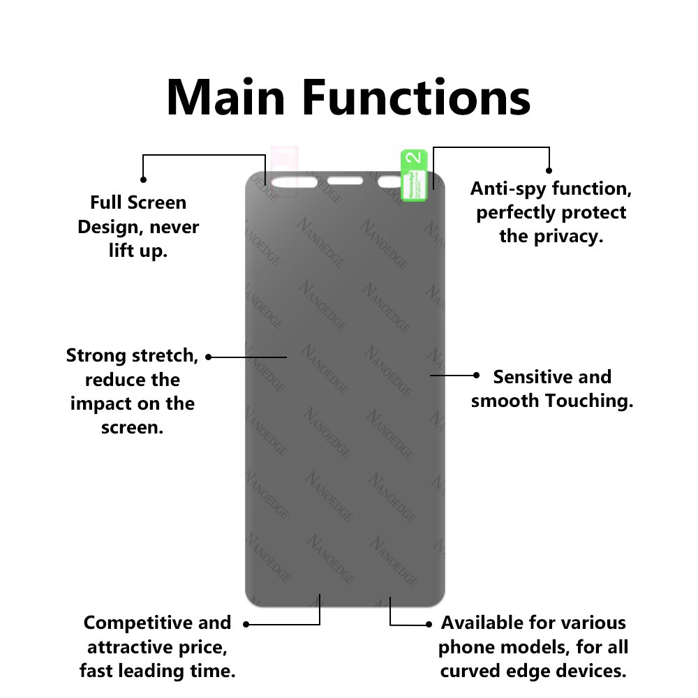 Samsung S9 Privacy anti-spy Screen Protect Film,full screen cover