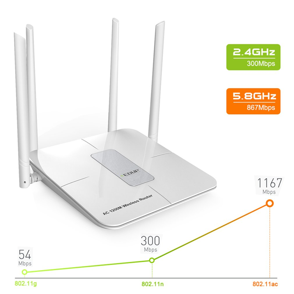 EDUP AC US Plug 1200Mbps Wireless Dual Band 2.4GHz 5.0GHz Router WiFi Repeater