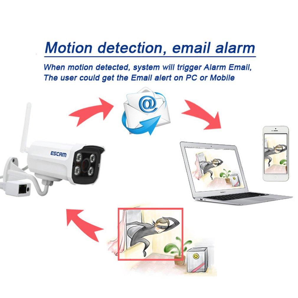 QD300 Wifi ONVIF P2P CMOS 3.6mm Waterproof Network IP Bullet Camera 720P