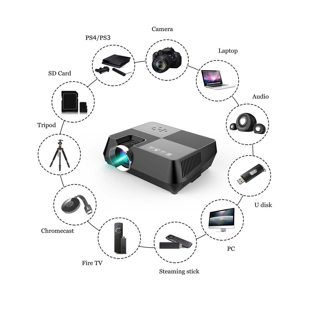 Portable 4.0 Inch LCD LED Video Digital Home Theater 1600LM Movie Projector